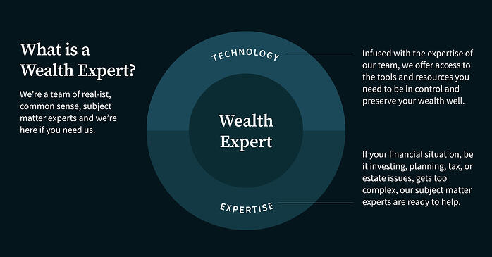 What-is-a-wealth-expert